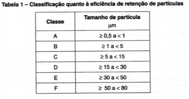 tabela de eficiência retenção de partículas